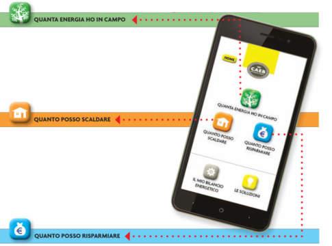 applicazione di caeb international