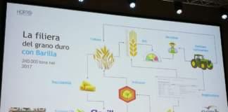 sostenibilità del grano duro