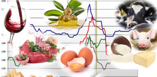 prezzi dei prodotti agricoli del 25 marzo 2019