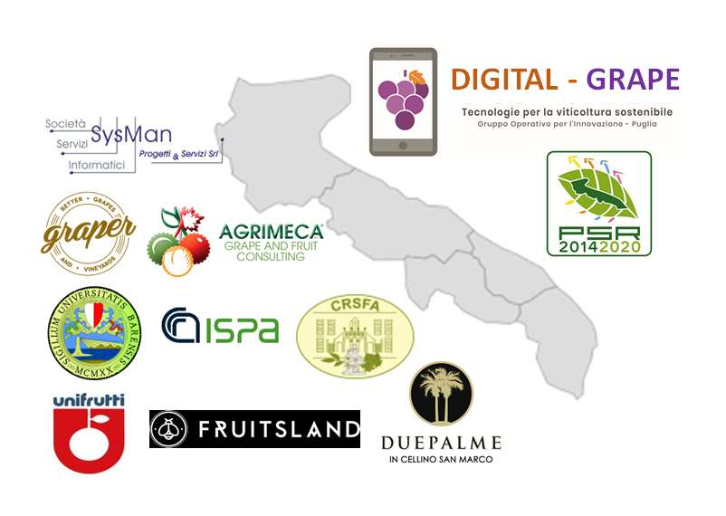 Gruppo Operativo Digital Grape