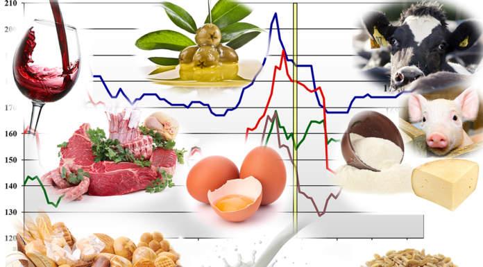prezzi dei prodotti agricoli del 30 marzo 2020