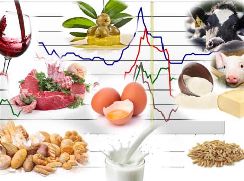 Prezzi dei prodotti agricoli del 25 maggio 2020